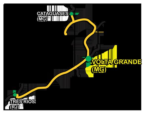 Estações do Trem Rio - Minas